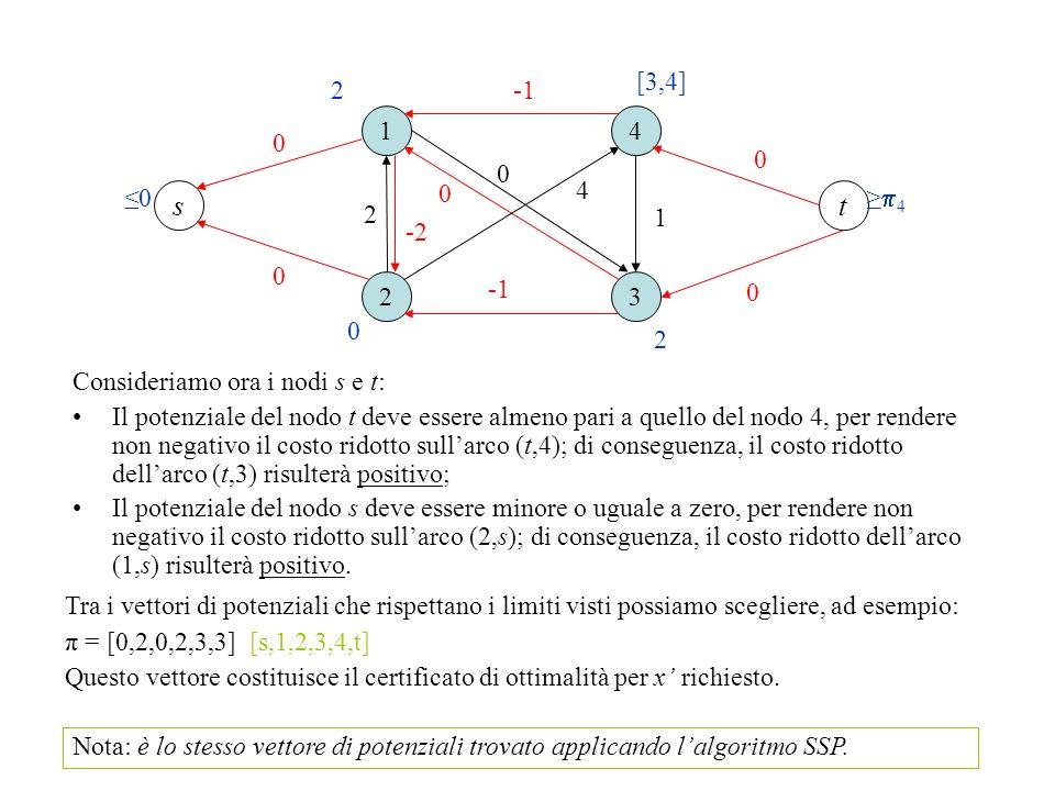 [3,4]2. -1. 1. 4. 4. ≤0. s. t. ≥p4. 2. 1. -2. 2. -1. 3. 2. Consideriamo ora i nodi s e t: